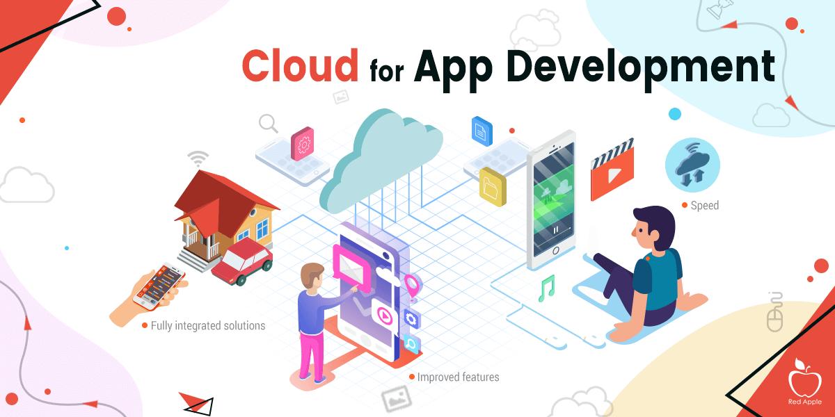 Cloud-Application