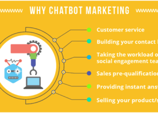chatbox marketing