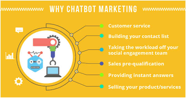 chatbox marketing